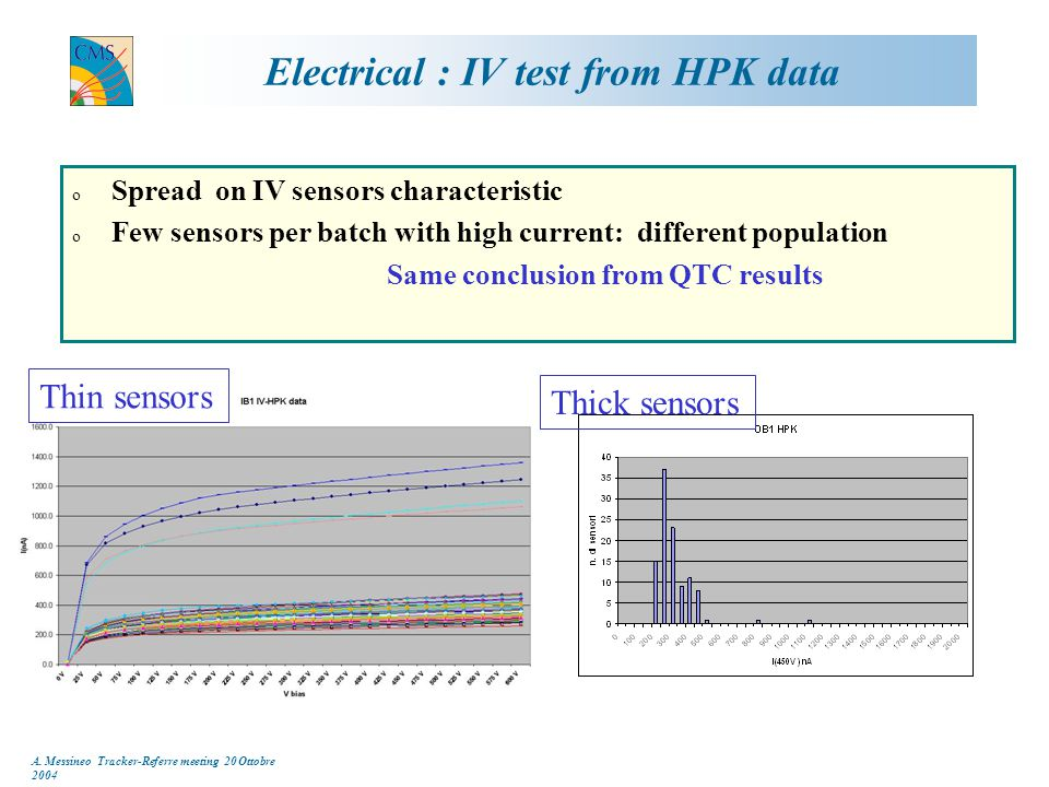 A. Messineo Tracker-Referre meeting 20 Ottobre 2004 Electrical : IV test from HPK data o Spread on IV sensors characteristic o Few sensors per batch w