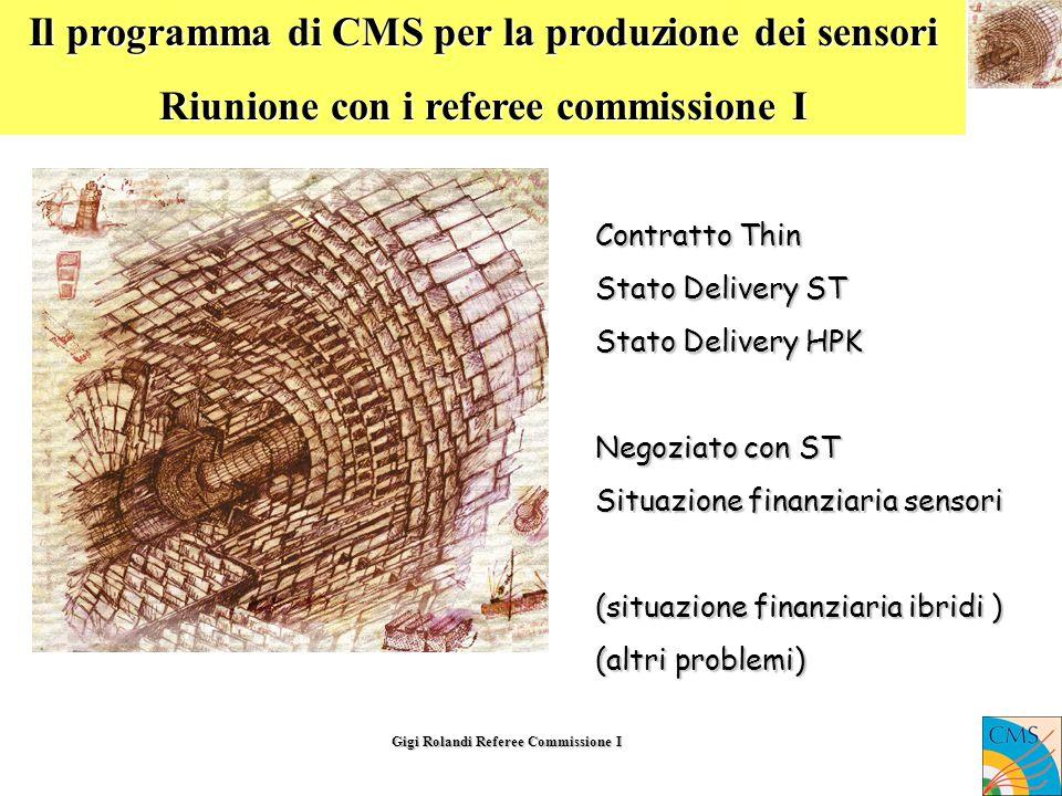 October 2004 Gigi Rolandi Referee Commissione I Il programma di CMS per la produzione dei sensori Riunione con i referee commissione I Contratto Thin