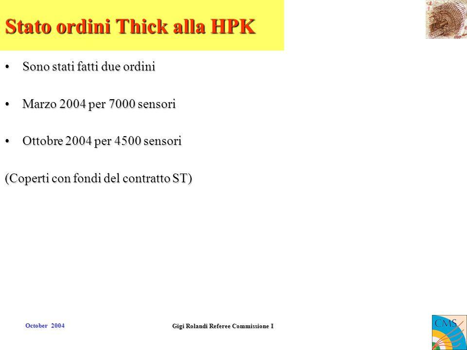 October 2004 Gigi Rolandi Referee Commissione I Stato ordini Thick alla HPK Sono stati fatti due ordiniSono stati fatti due ordini Marzo 2004 per 7000