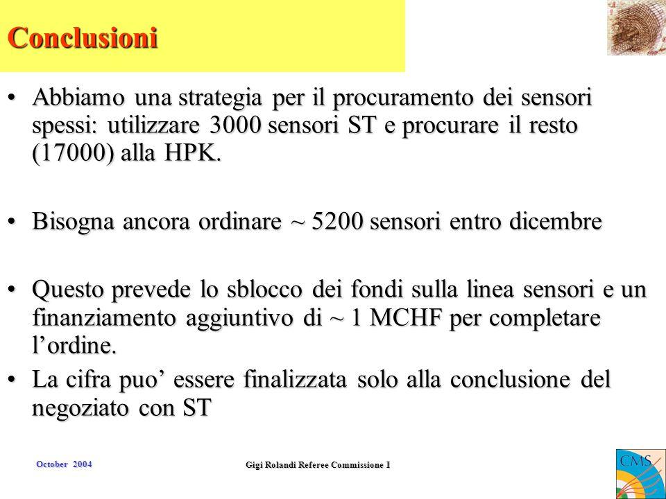 October 2004 Gigi Rolandi Referee Commissione IConclusioni Abbiamo una strategia per il procuramento dei sensori spessi: utilizzare 3000 sensori ST e