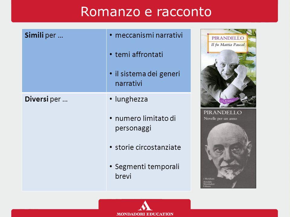 Romanzo e racconto Simili per … meccanismi narrativi temi affrontati il sistema dei generi narrativi Diversi per … lunghezza numero limitato di person