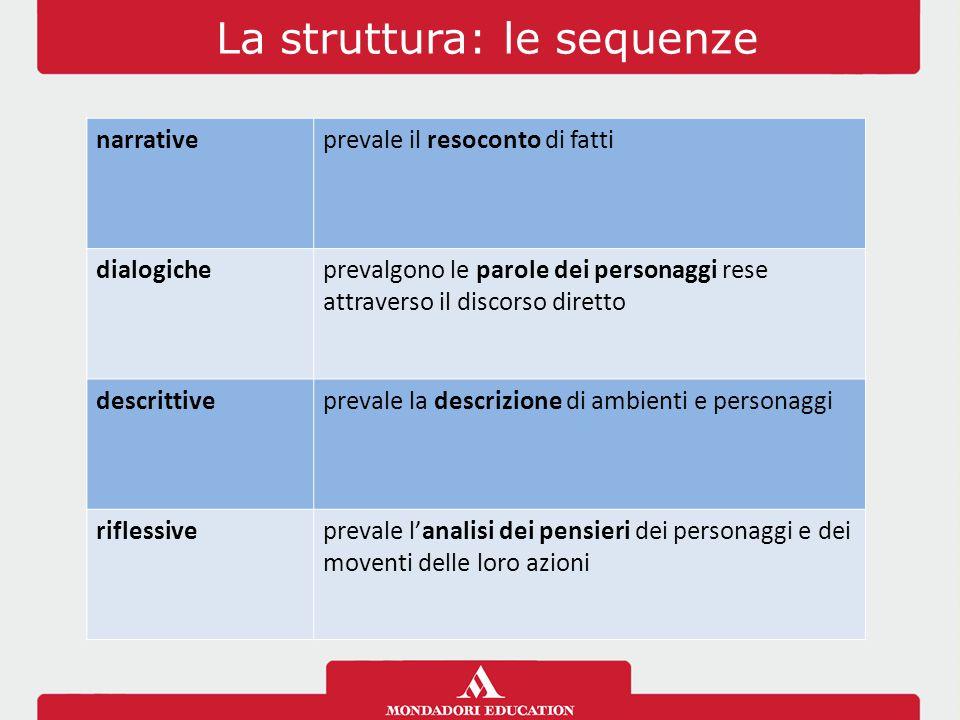 La struttura: le sequenze narrativeprevale il resoconto di fatti dialogicheprevalgono le parole dei personaggi rese attraverso il discorso diretto des