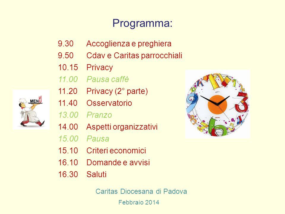 Programma: Caritas Diocesana di Padova Febbraio 2014 9.30 Accoglienza e preghiera 9.50 Cdav e Caritas parrocchiali 10.15 Privacy 11.00 Pausa caffè 11.