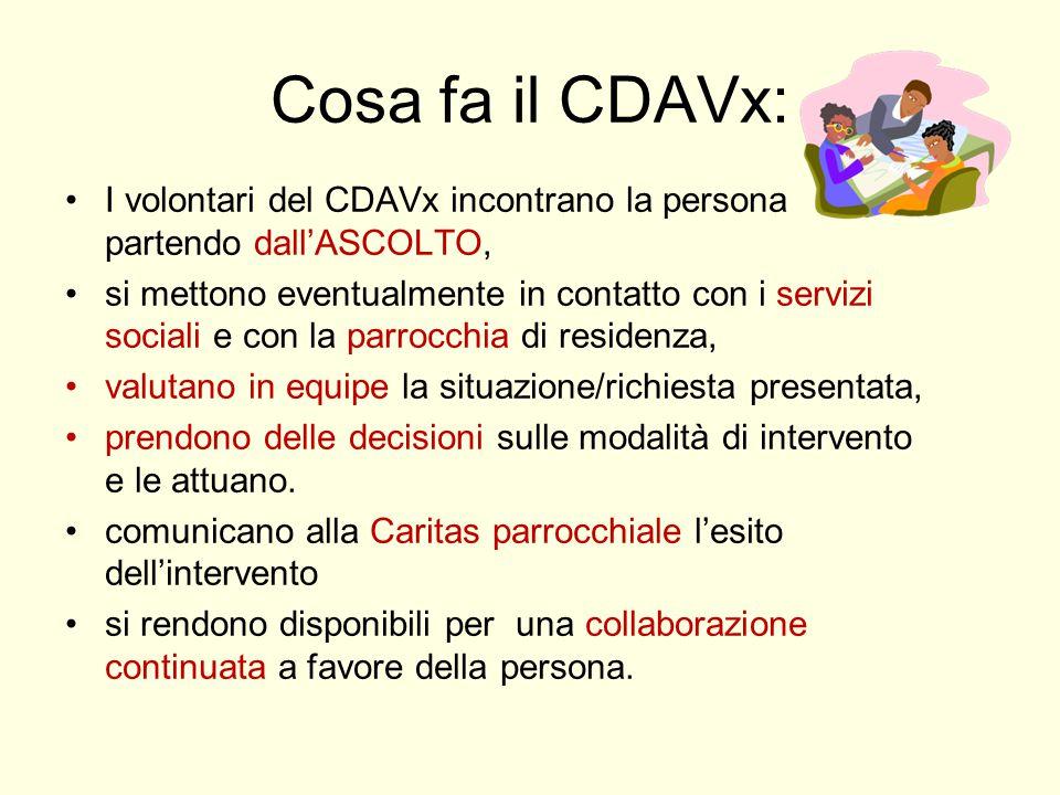 I volontari del CDAVx incontrano la persona partendo dall'ASCOLTO, si mettono eventualmente in contatto con i servizi sociali e con la parrocchia di r