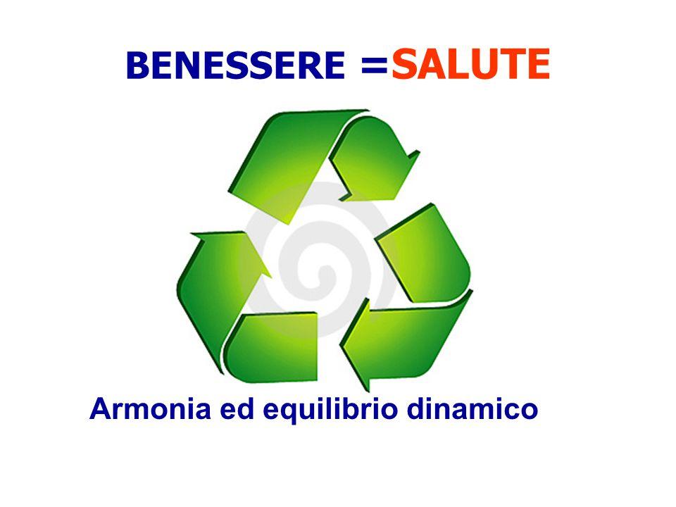 BENESSERE =SALUTE Armonia ed equilibrio dinamico