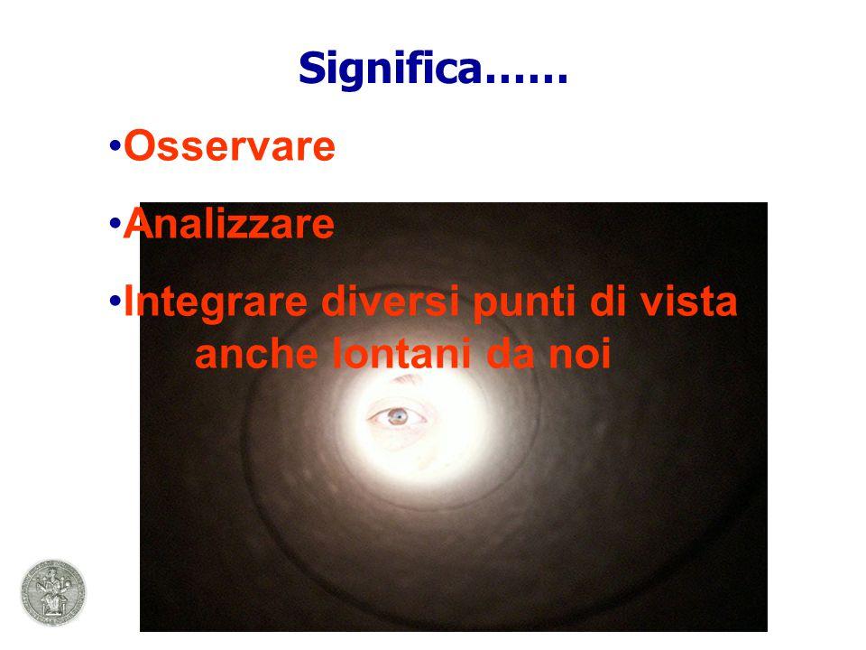 Significa…… Osservare Analizzare Integrare diversi punti di vista anche lontani da noi