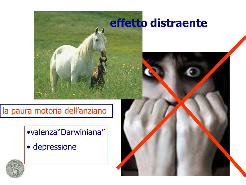 la paura motoria dell'anziano valenza Darwiniana depressione effetto distraente
