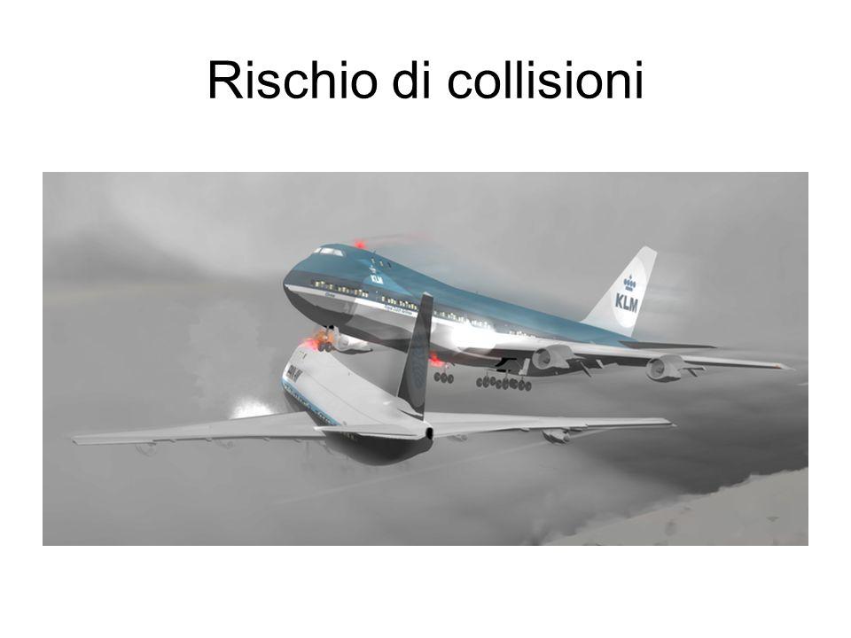 Rischio di collisioni