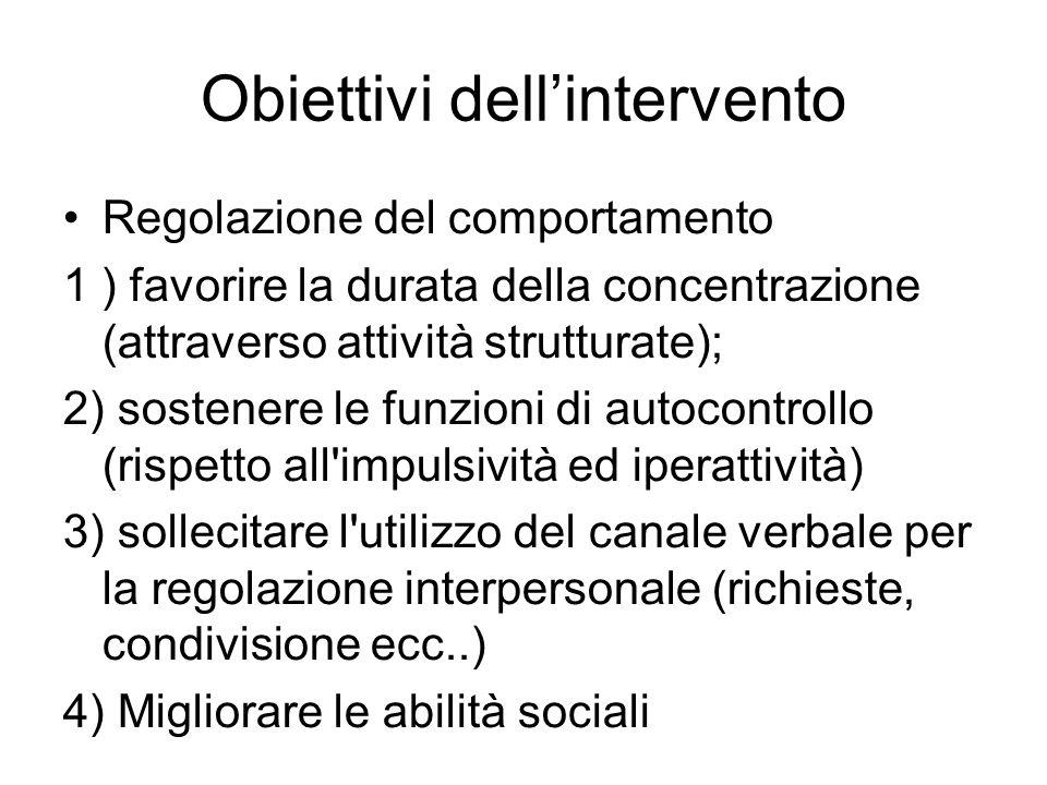 Obiettivi dell'intervento Regolazione del comportamento 1 ) favorire la durata della concentrazione (attraverso attività strutturate); 2) sostenere le