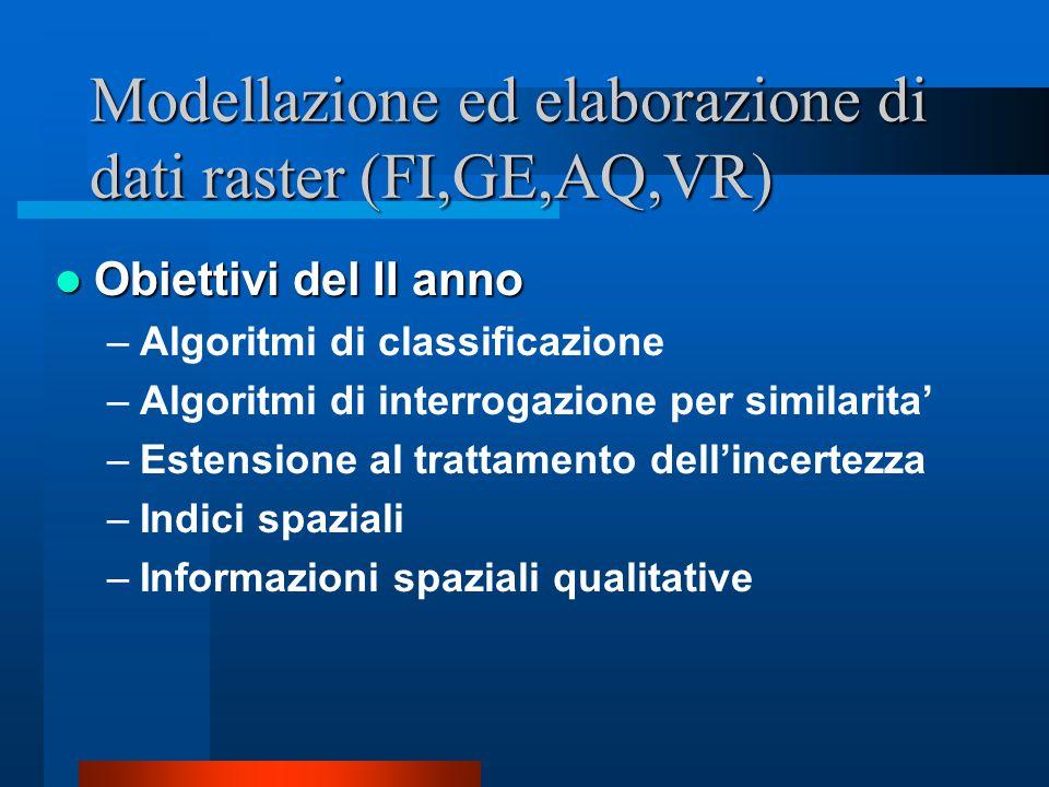 Modellazione ed elaborazione di dati raster (FI,GE,AQ,VR) Obiettivi del II anno Obiettivi del II anno –Algoritmi di classificazione –Algoritmi di interrogazione per similarita' –Estensione al trattamento dell'incertezza –Indici spaziali –Informazioni spaziali qualitative