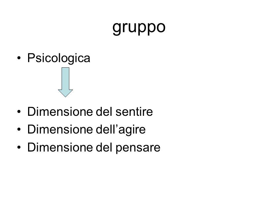 gruppo Psicologica Dimensione del sentire Dimensione dell'agire Dimensione del pensare