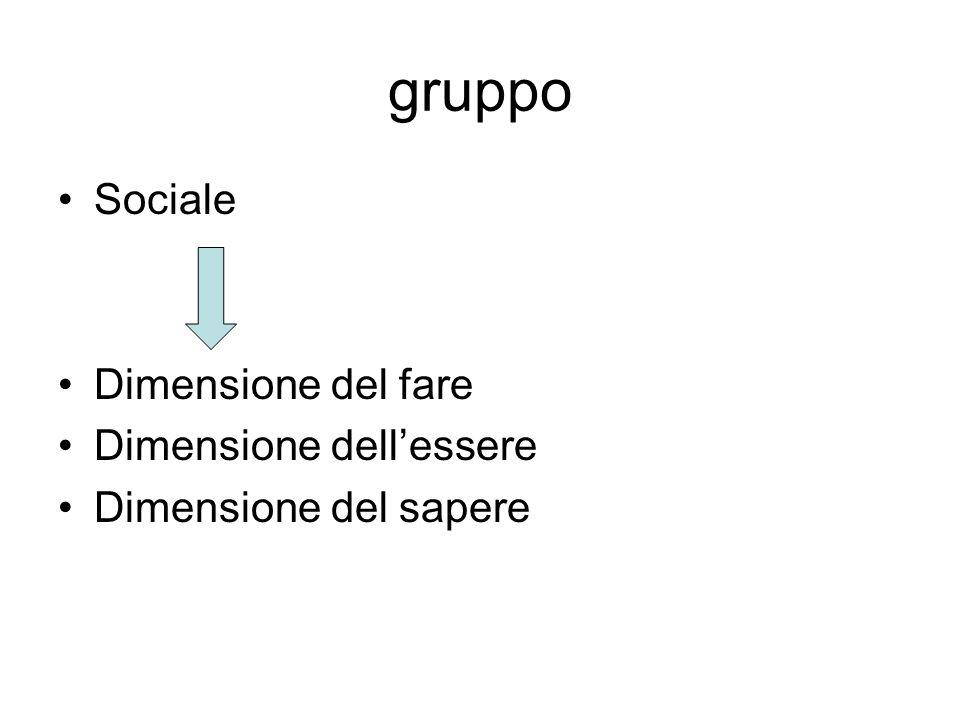 gruppo Sociale Dimensione del fare Dimensione dell'essere Dimensione del sapere