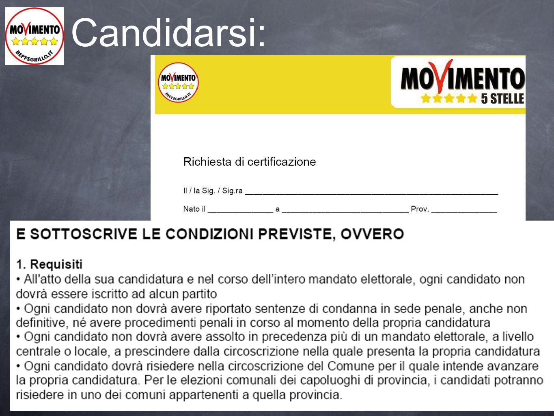 Candidarsi: