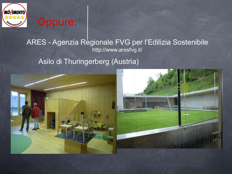 ARES - Agenzia Regionale FVG per l'Edilizia Sostenibile http://www.aresfvg.it/ Asilo di Thuringerberg (Austria) Oppure: