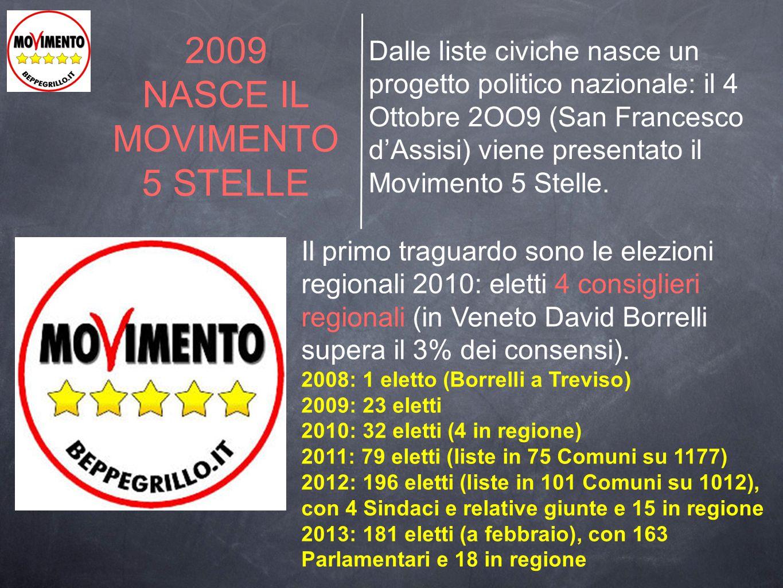 2009 NASCE IL MOVIMENTO 5 STELLE Il primo traguardo sono le elezioni regionali 2010: eletti 4 consiglieri regionali (in Veneto David Borrelli supera i