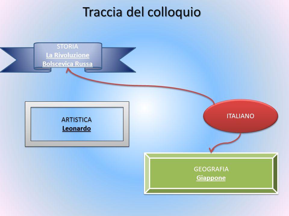 Giovanni Cena Piero Marcone Anno Scolastico 2006-2007 Esame di Licenza