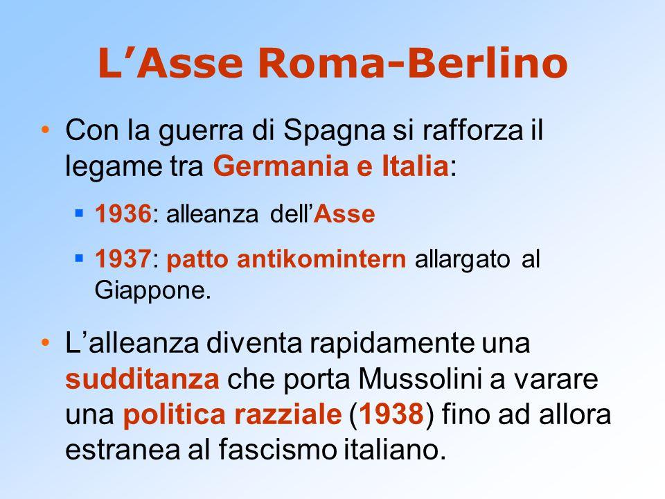 L'Asse Roma-Berlino Con la guerra di Spagna si rafforza il legame tra Germania e Italia:  1936: alleanza dell'Asse  1937: patto antikomintern allargato al Giappone.