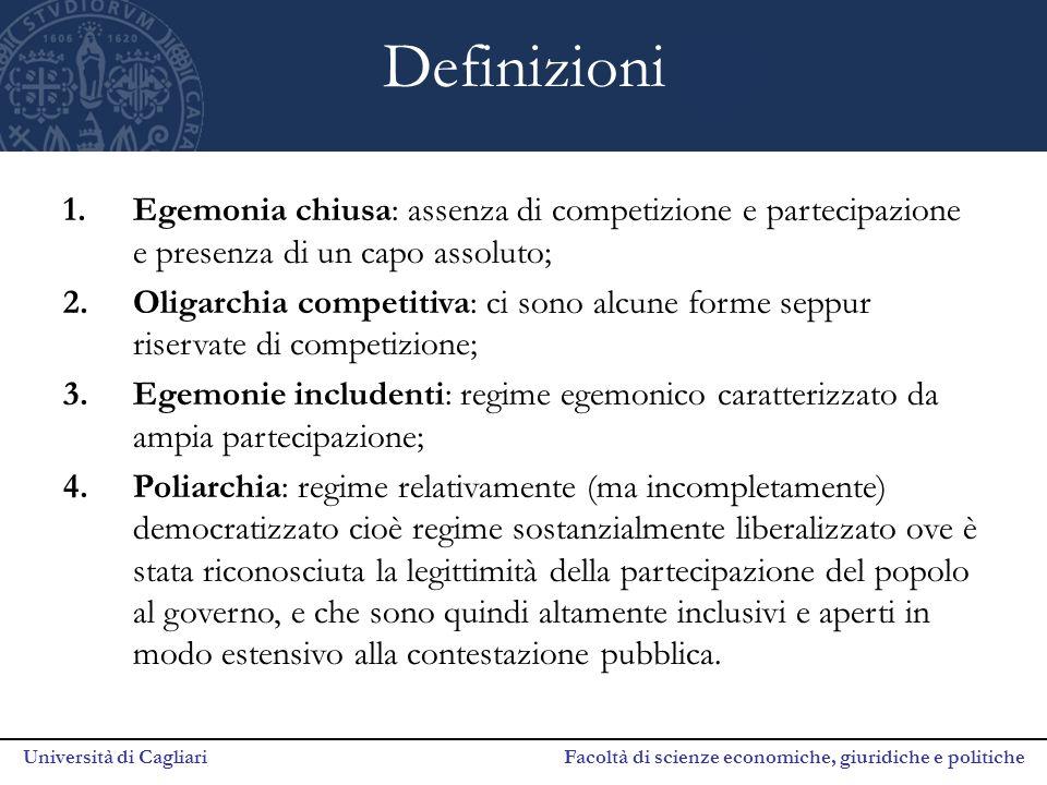 Università di Cagliari Facoltà di scienze economiche, giuridiche e politiche Definizioni 1.Egemonia chiusa: assenza di competizione e partecipazione e