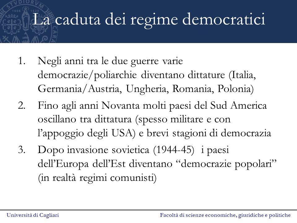Università di Cagliari Facoltà di scienze economiche, giuridiche e politiche La caduta dei regime democratici 1.Negli anni tra le due guerre varie dem