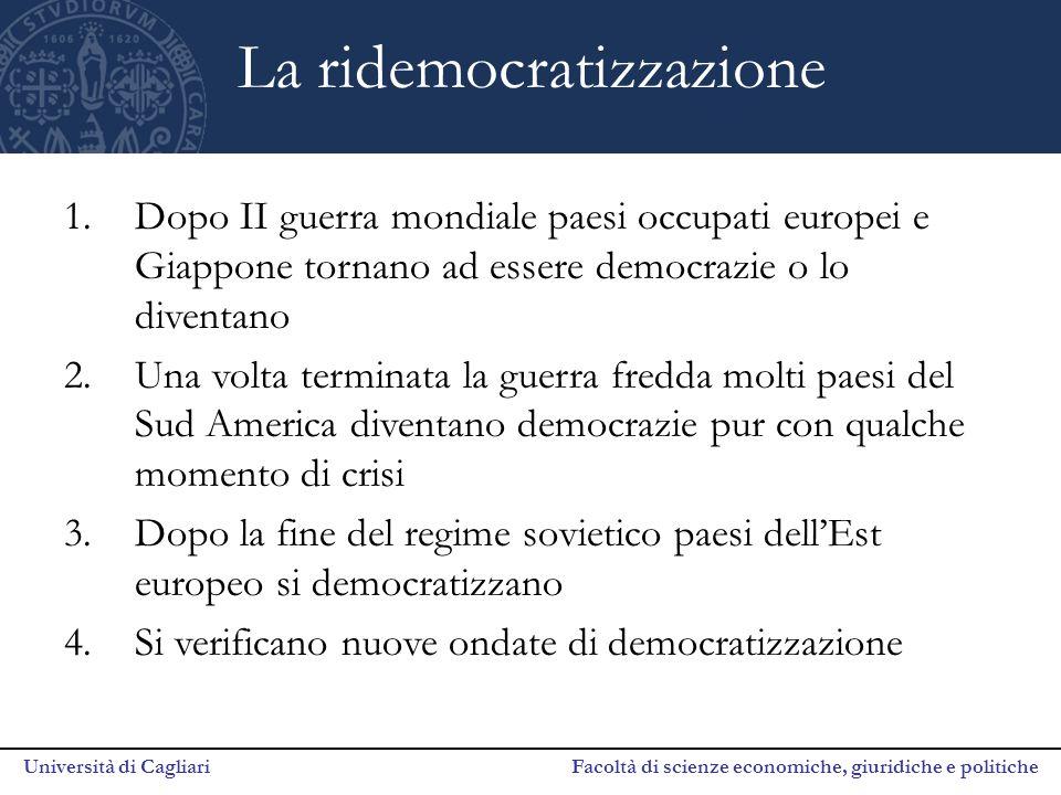 Università di Cagliari Facoltà di scienze economiche, giuridiche e politiche La ridemocratizzazione 1.Dopo II guerra mondiale paesi occupati europei e