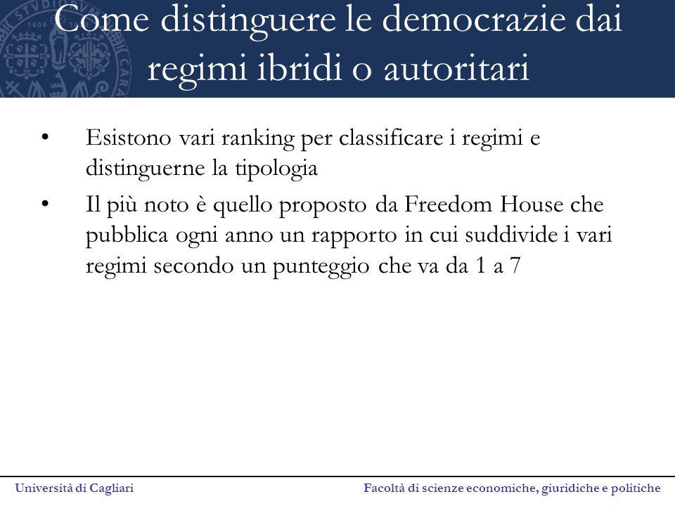 Università di Cagliari Facoltà di scienze economiche, giuridiche e politiche Come distinguere le democrazie dai regimi ibridi o autoritari Esistono va