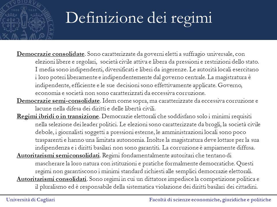 Università di Cagliari Facoltà di scienze economiche, giuridiche e politiche Definizione dei regimi Democrazie consolidate. Sono caratterizzate da gov