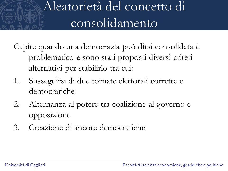 Università di Cagliari Facoltà di scienze economiche, giuridiche e politiche Aleatorietà del concetto di consolidamento Capire quando una democrazia p