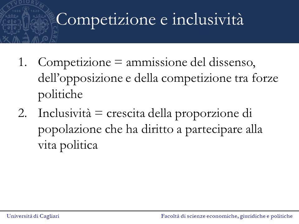 Università di Cagliari Facoltà di scienze economiche, giuridiche e politiche La scatola di Dahl Egemonie Chiuse Oligarchie competitive Egemonie includenti Poliarchia Inclusività Competizione