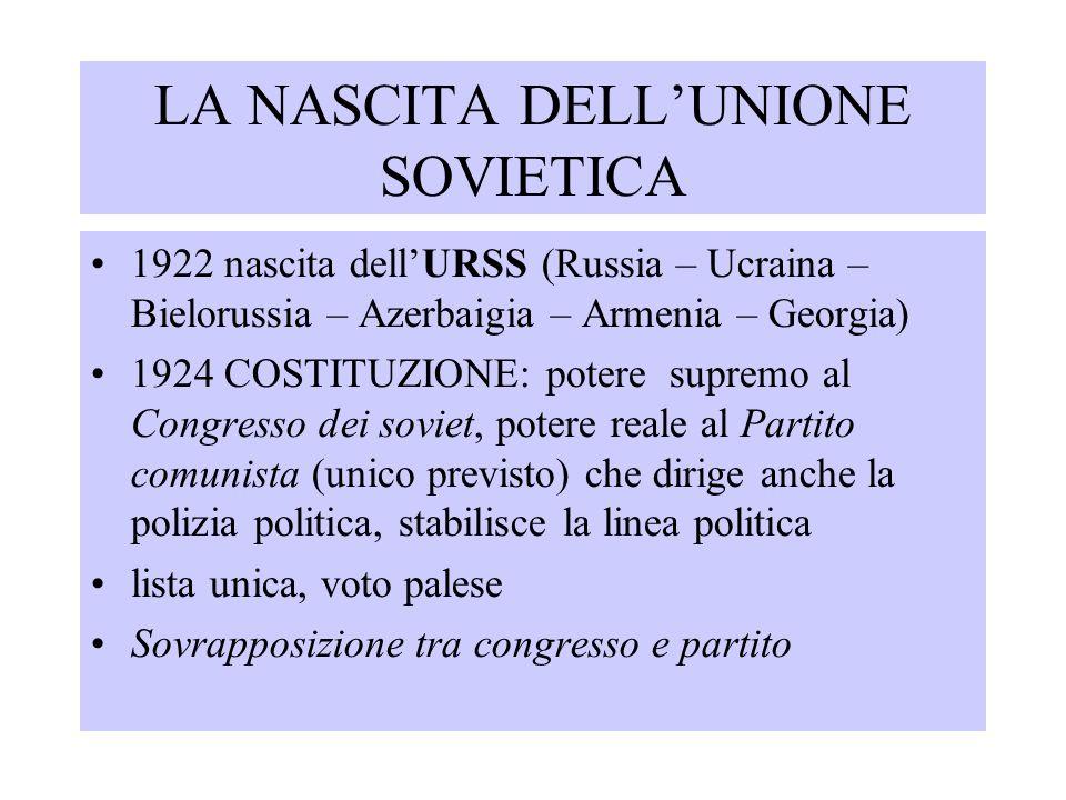 LA NASCITA DELL'UNIONE SOVIETICA 1922 nascita dell'URSS (Russia – Ucraina – Bielorussia – Azerbaigia – Armenia – Georgia) 1924 COSTITUZIONE: potere su