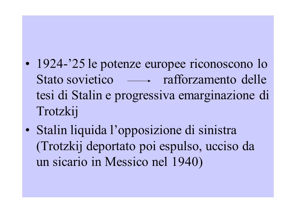 1924-'25 le potenze europee riconoscono lo Stato sovietico rafforzamento delle tesi di Stalin e progressiva emarginazione di Trotzkij Stalin liquida l