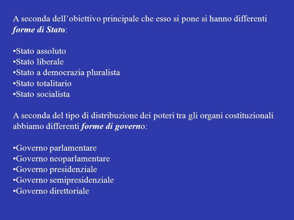 A seconda dell'obiettivo principale che esso si pone si hanno differenti forme di Stato: Stato assoluto Stato liberale Stato a democrazia pluralista S