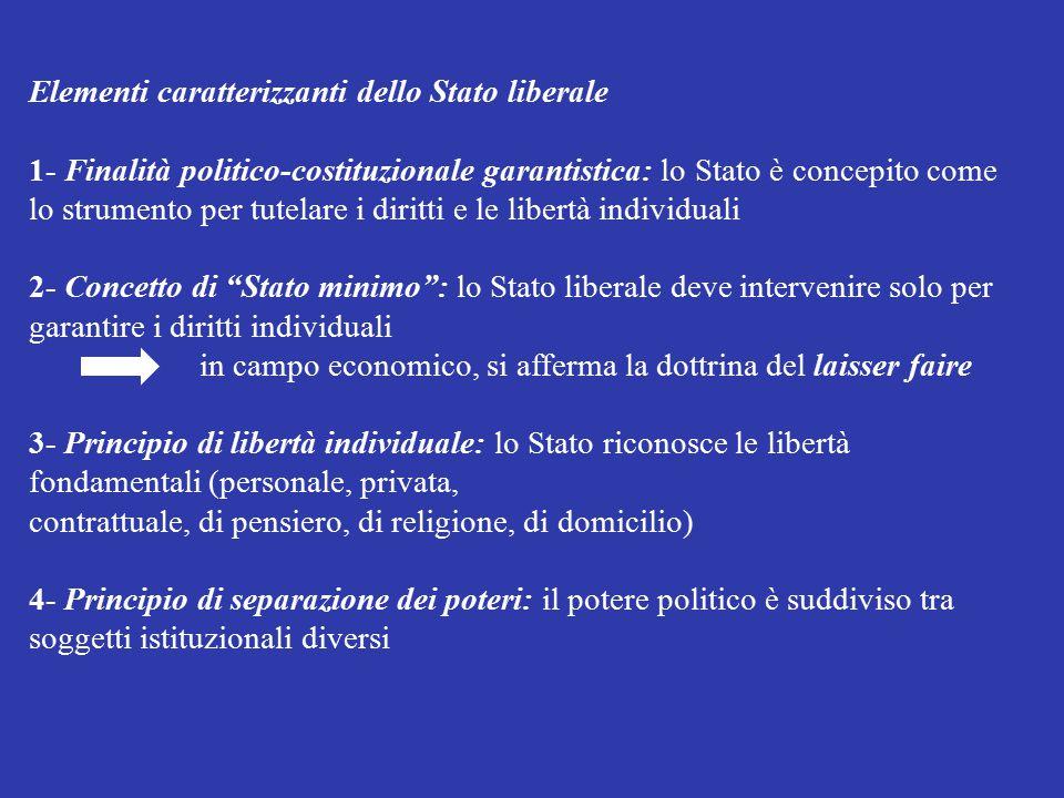 Elementi caratterizzanti dello Stato liberale 1- Finalità politico-costituzionale garantistica: lo Stato è concepito come lo strumento per tutelare i