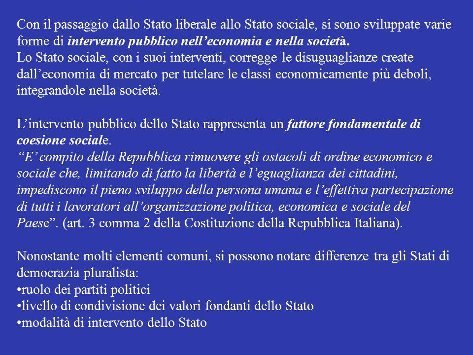 Con il passaggio dallo Stato liberale allo Stato sociale, si sono sviluppate varie forme di intervento pubblico nell'economia e nella società. Lo Stat