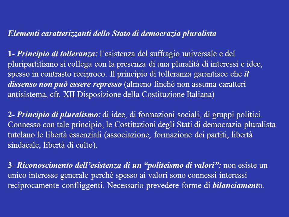 Elementi caratterizzanti dello Stato di democrazia pluralista 1- Principio di tolleranza: l'esistenza del suffragio universale e del pluripartitismo s