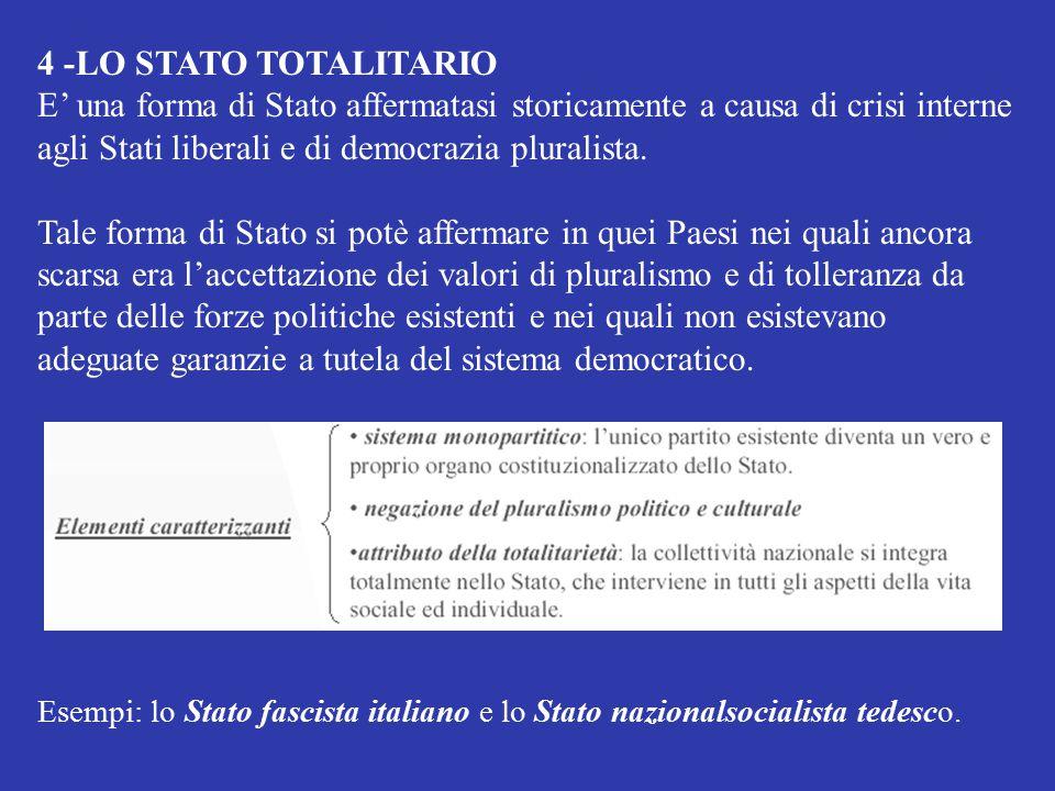 4 -LO STATO TOTALITARIO E' una forma di Stato affermatasi storicamente a causa di crisi interne agli Stati liberali e di democrazia pluralista. Tale f