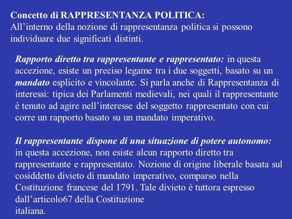 Concetto di RAPPRESENTANZA POLITICA: All'interno della nozione di rappresentanza politica si possono individuare due significati distinti. Rapporto di