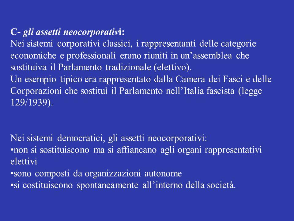 C- gli assetti neocorporativi: Nei sistemi corporativi classici, i rappresentanti delle categorie economiche e professionali erano riuniti in un'assem