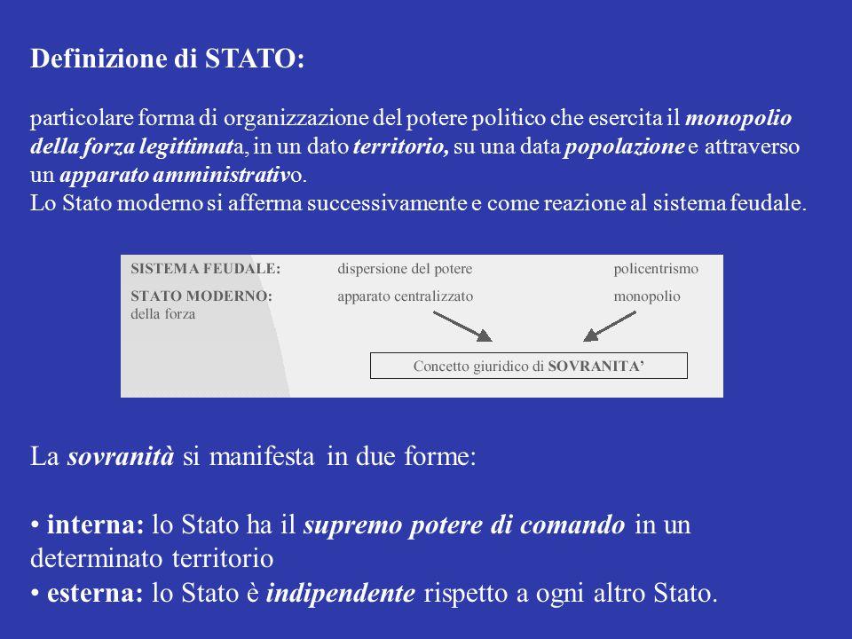 Definizione di STATO: particolare forma di organizzazione del potere politico che esercita il monopolio della forza legittimata, in un dato territorio
