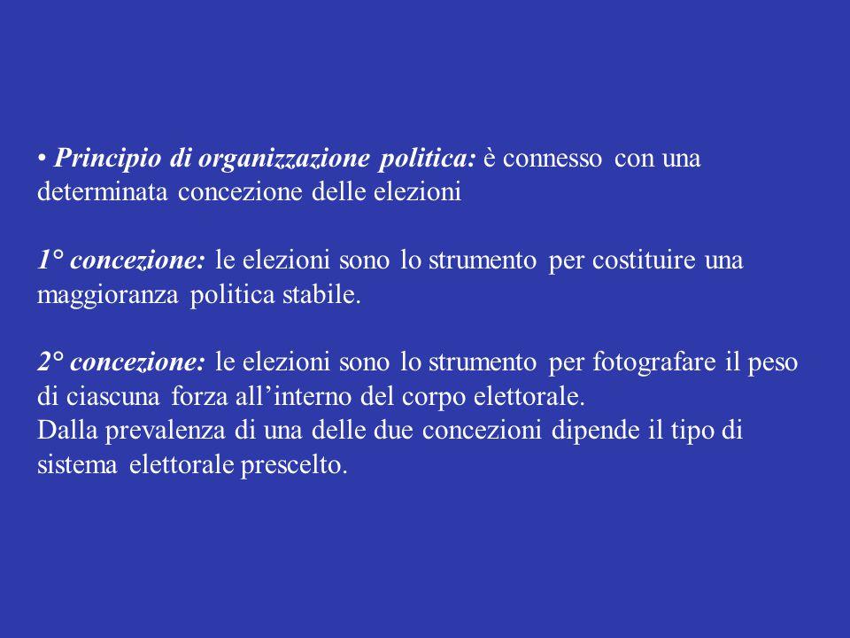 Principio di organizzazione politica: è connesso con una determinata concezione delle elezioni 1° concezione: le elezioni sono lo strumento per costit