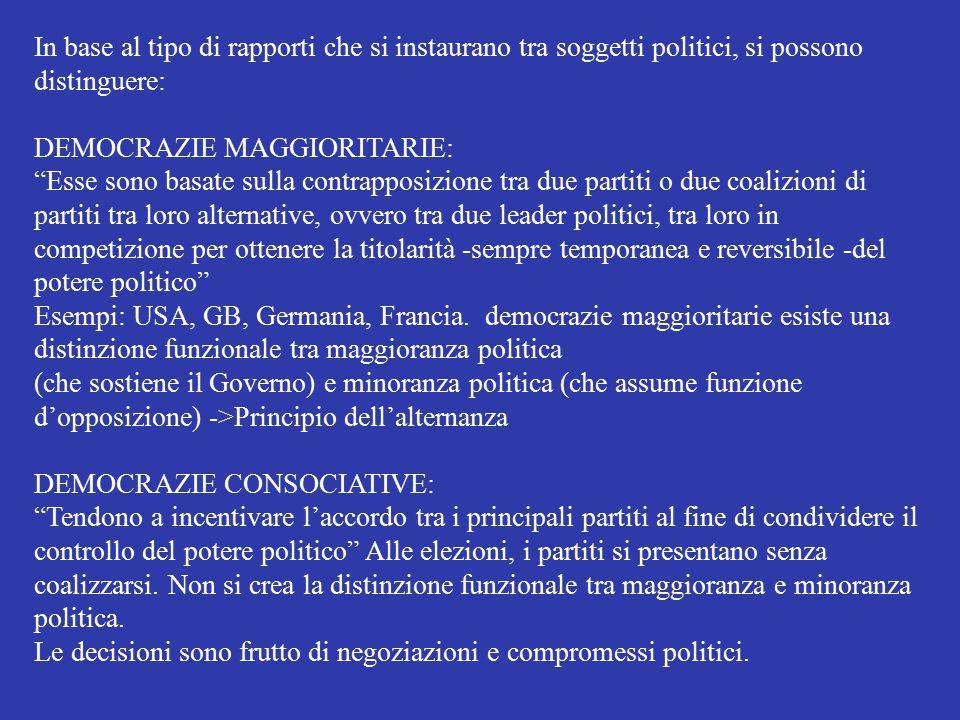"""In base al tipo di rapporti che si instaurano tra soggetti politici, si possono distinguere: DEMOCRAZIE MAGGIORITARIE: """"Esse sono basate sulla contrap"""