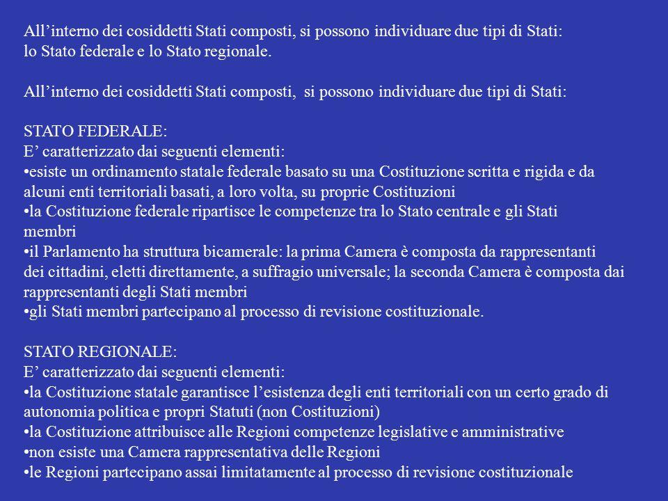 All'interno dei cosiddetti Stati composti, si possono individuare due tipi di Stati: lo Stato federale e lo Stato regionale. All'interno dei cosiddett