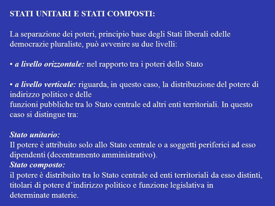 STATI UNITARI E STATI COMPOSTI: La separazione dei poteri, principio base degli Stati liberali edelle democrazie pluraliste, può avvenire su due livel