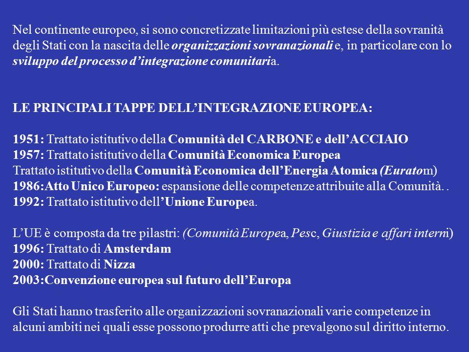 Nel continente europeo, si sono concretizzate limitazioni più estese della sovranità degli Stati con la nascita delle organizzazioni sovranazionali e,