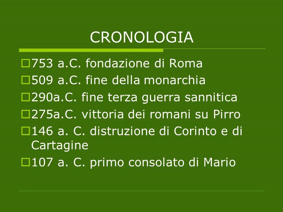 CRONOLOGIA  753 a.C. fondazione di Roma  509 a.C. fine della monarchia  290a.C. fine terza guerra sannitica  275a.C. vittoria dei romani su Pirro
