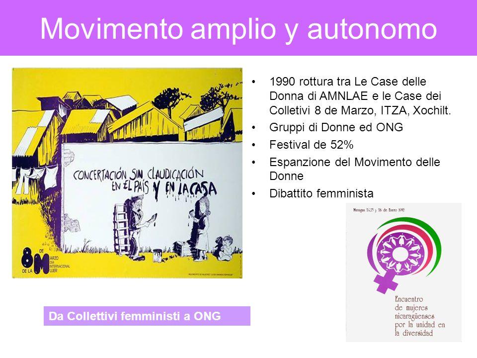 Movimento amplio y autonomo 1990 rottura tra Le Case delle Donna di AMNLAE e le Case dei Colletivi 8 de Marzo, ITZA, Xochilt. Gruppi di Donne ed ONG F