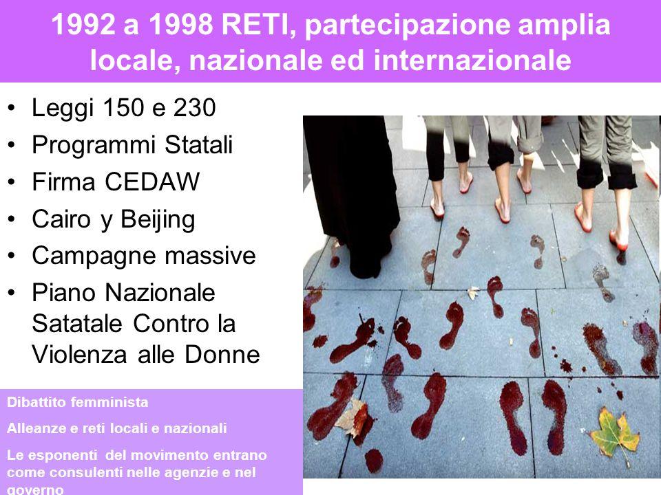 1992 a 1998 RETI, partecipazione amplia locale, nazionale ed internazionale Leggi 150 e 230 Programmi Statali Firma CEDAW Cairo y Beijing Campagne mas