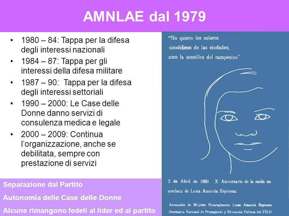 AMNLAE dal 1979 1980 – 84: Tappa per la difesa degli interessi nazionali 1984 – 87: Tappa per gli interessi della difesa militare 1987 – 90: Tappa per