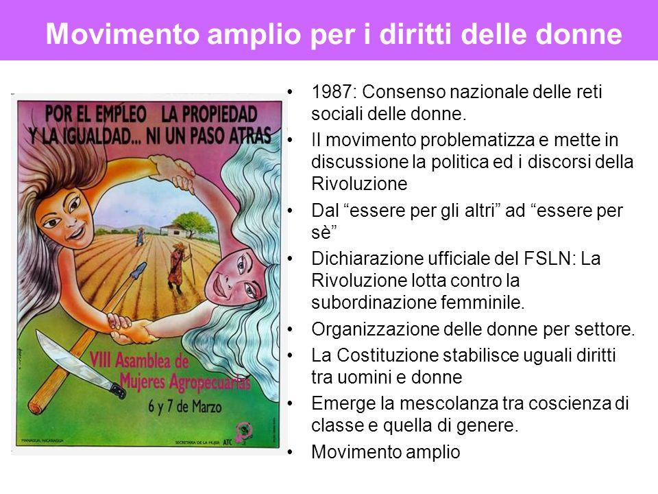 Movimento amplio per i diritti delle donne 1987: Consenso nazionale delle reti sociali delle donne. Il movimento problematizza e mette in discussione
