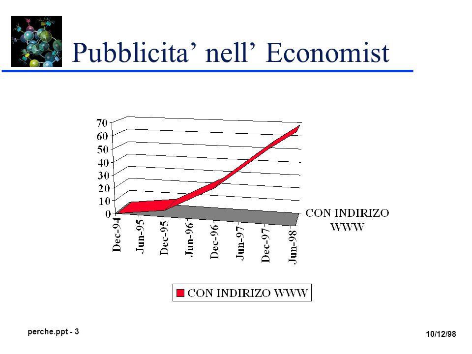 10/12/98 perche.ppt - 3 Pubblicita' nell' Economist