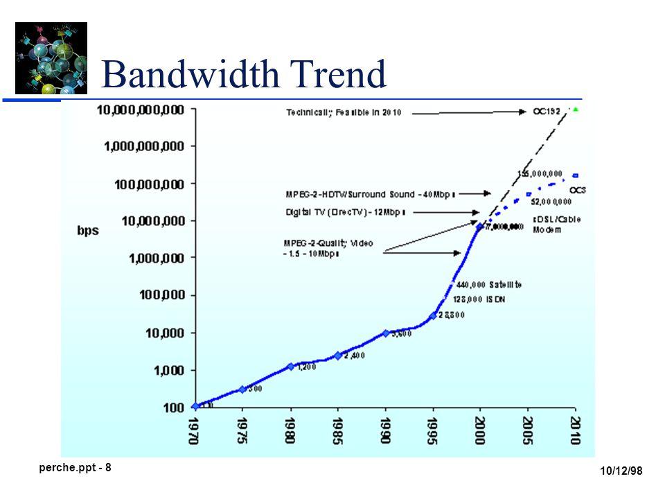 10/12/98 perche.ppt - 9 Bandwidth Growth